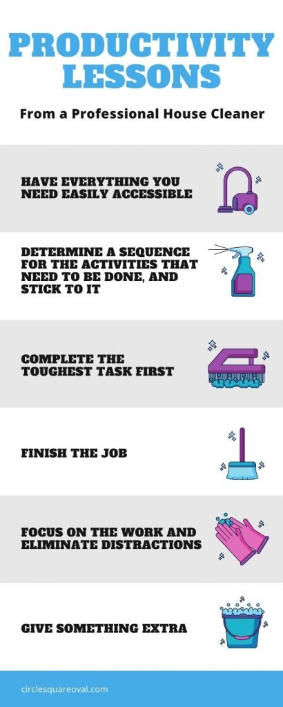 productivity lessons:  list of 6 tips with cartoon cleaning products beside them