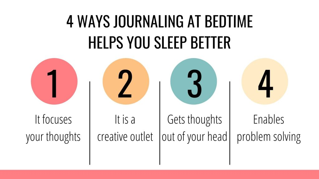 Journaling at Bedtime Can Help You Sleep